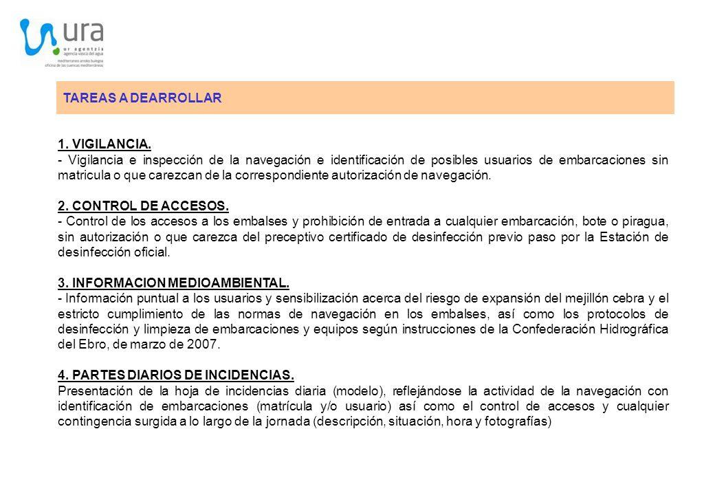 TAREAS A DEARROLLAR 1. VIGILANCIA.