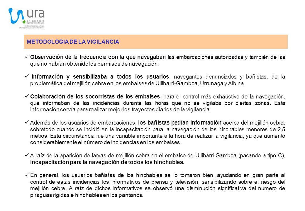 METODOLOGIA DE LA VIGILANCIA
