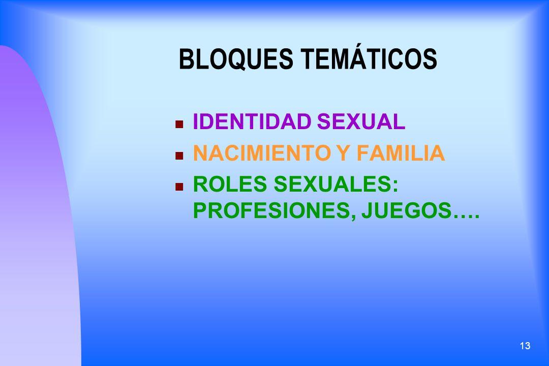 BLOQUES TEMÁTICOS IDENTIDAD SEXUAL NACIMIENTO Y FAMILIA