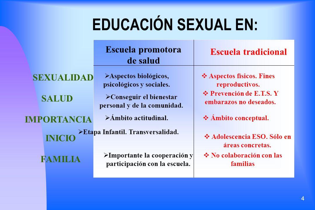 EDUCACIÓN SEXUAL EN: Escuela promotora de salud Escuela tradicional