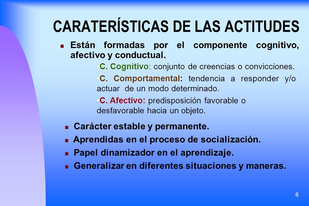 CARATERÍSTICAS DE LAS ACTITUDES