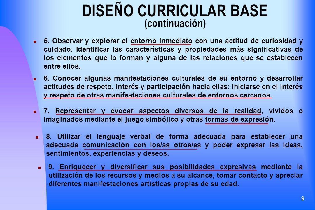 DISEÑO CURRICULAR BASE (continuación)