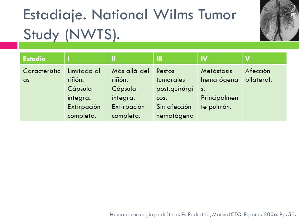 Estadiaje. National Wilms Tumor Study (NWTS).