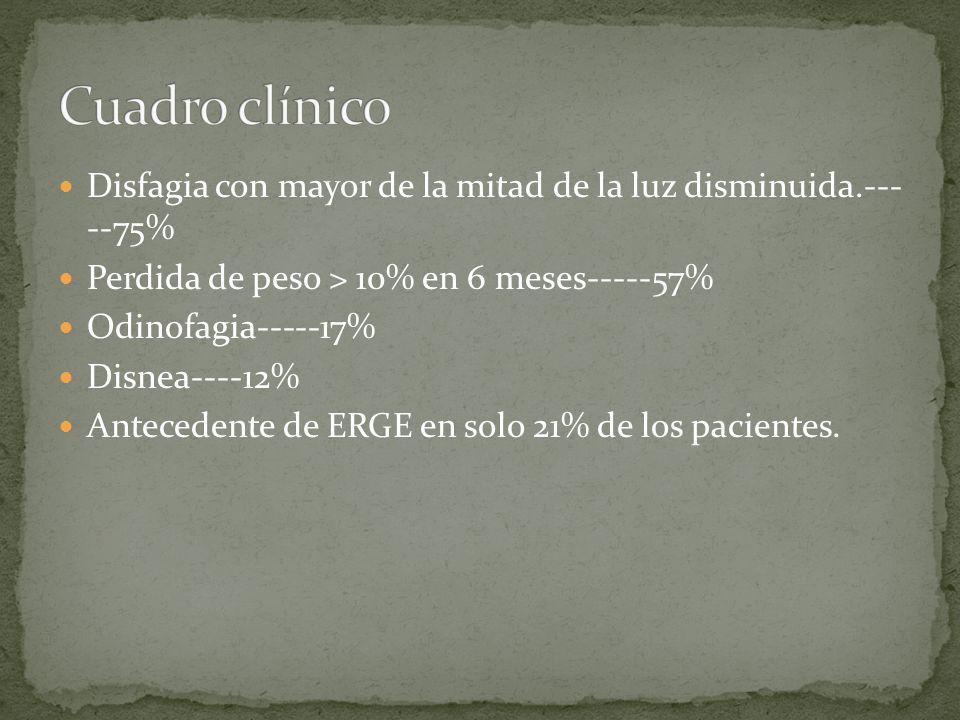 Cuadro clínico Disfagia con mayor de la mitad de la luz disminuida.--- --75% Perdida de peso > 10% en 6 meses-----57%