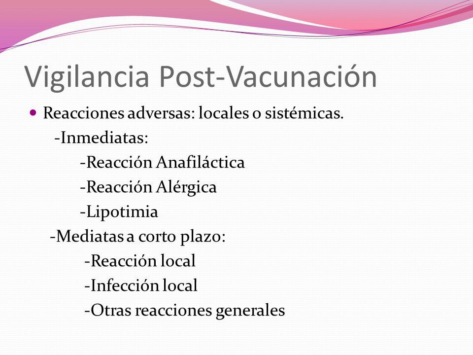 Vigilancia Post-Vacunación