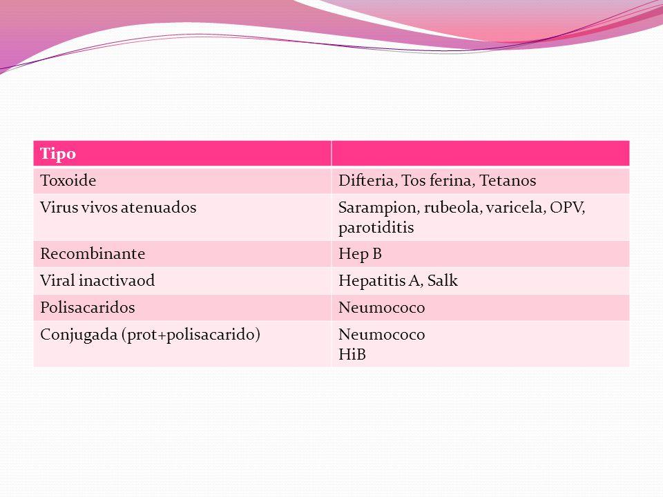 Tipo Toxoide. Difteria, Tos ferina, Tetanos. Virus vivos atenuados. Sarampion, rubeola, varicela, OPV, parotiditis.