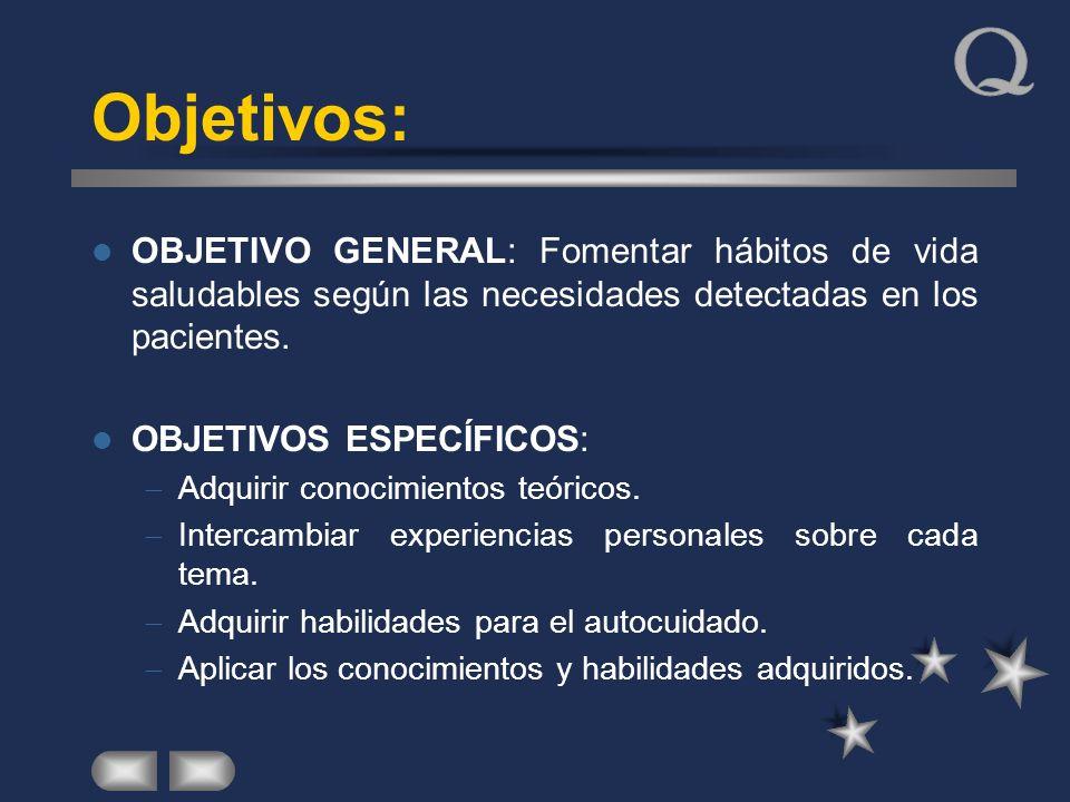 Objetivos: OBJETIVO GENERAL: Fomentar hábitos de vida saludables según las necesidades detectadas en los pacientes.