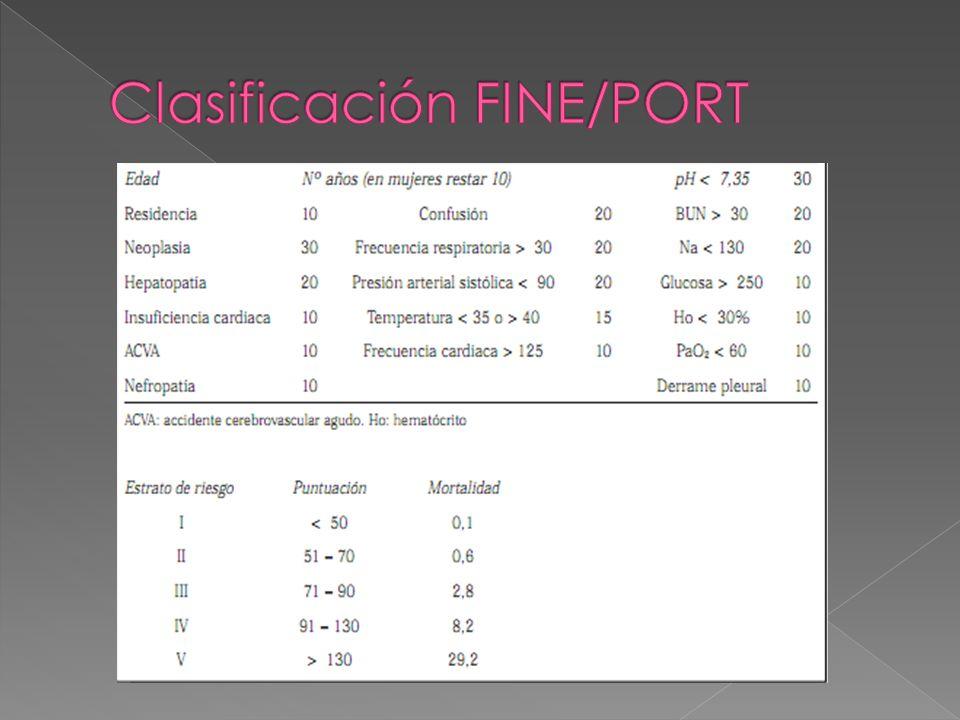 Clasificación FINE/PORT