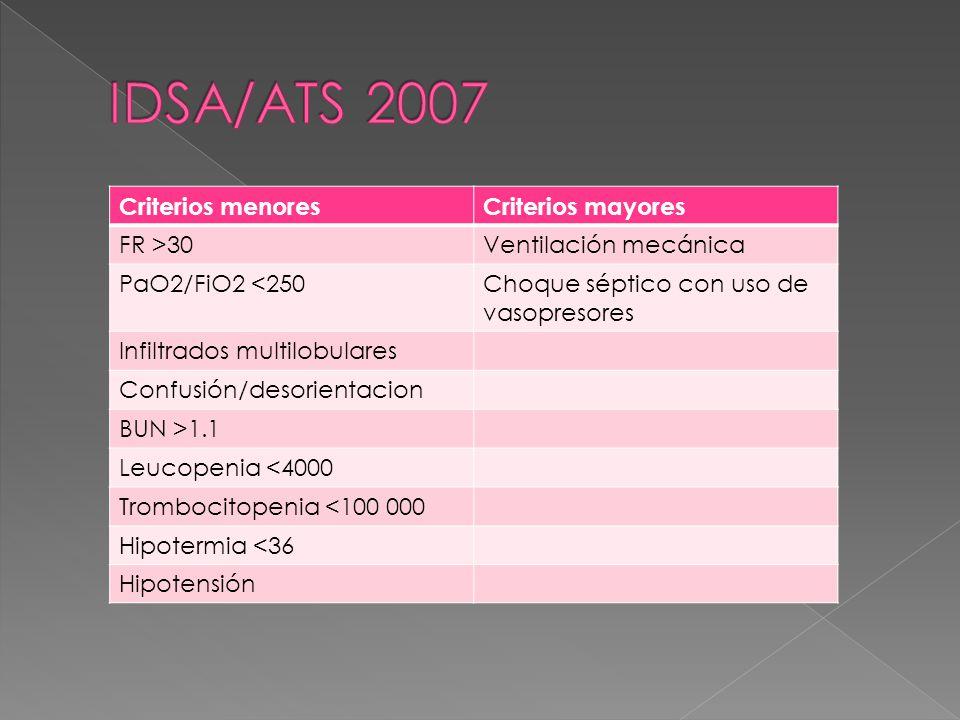 IDSA/ATS 2007 Criterios menores Criterios mayores FR >30