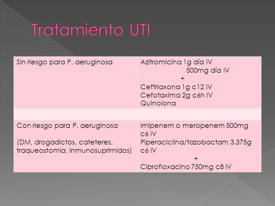 Tratamiento UTI Sin riesgo para P. aeruginosa Azitromicina 1g día IV