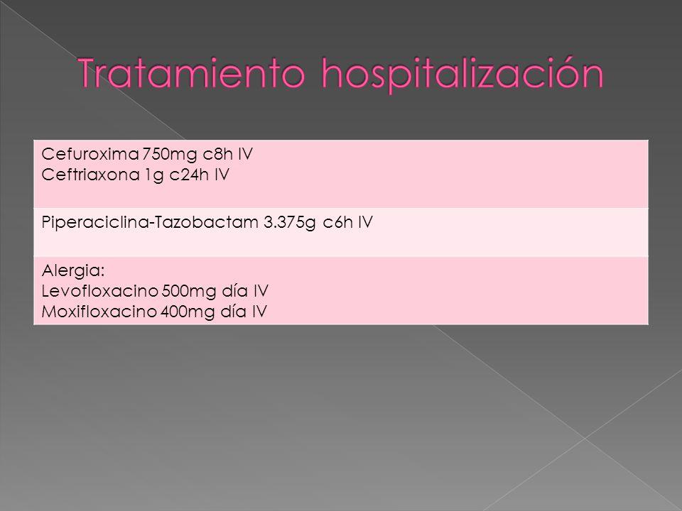 Tratamiento hospitalización