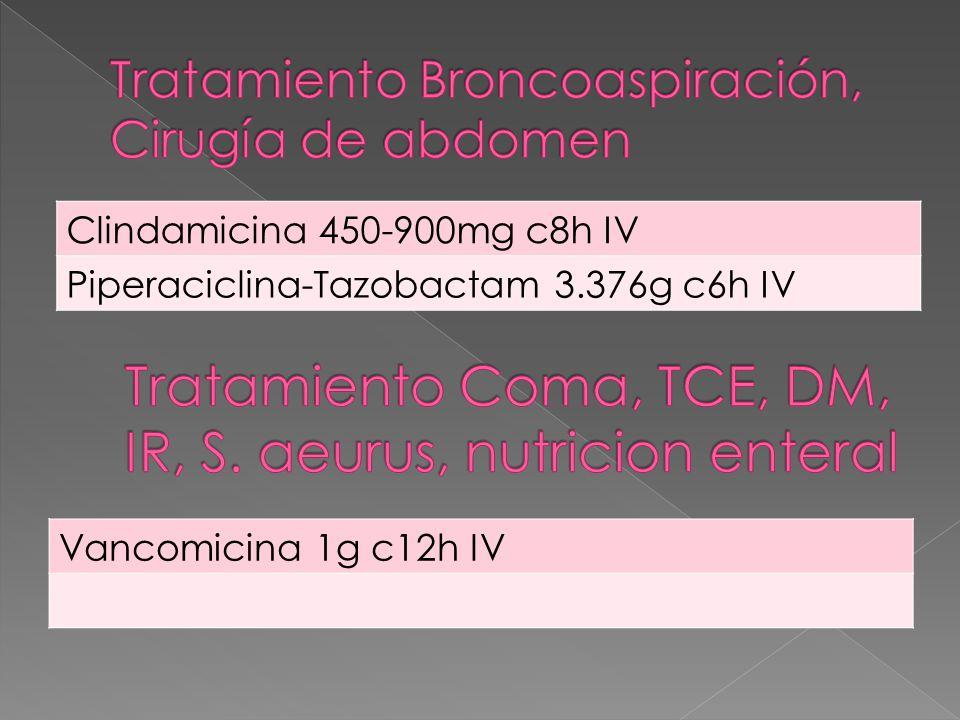 Tratamiento Broncoaspiración, Cirugía de abdomen
