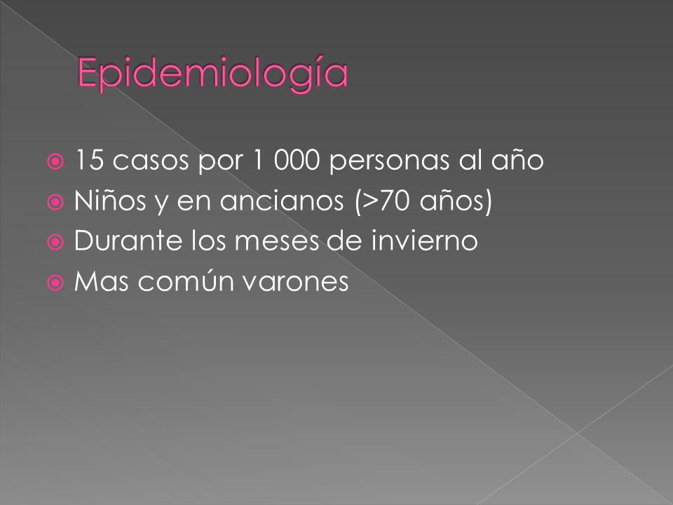 Epidemiología 15 casos por 1 000 personas al año