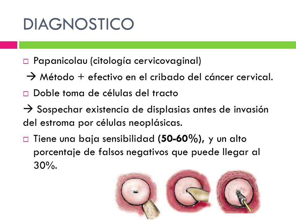 DIAGNOSTICO Papanicolau (citología cervicovaginal)