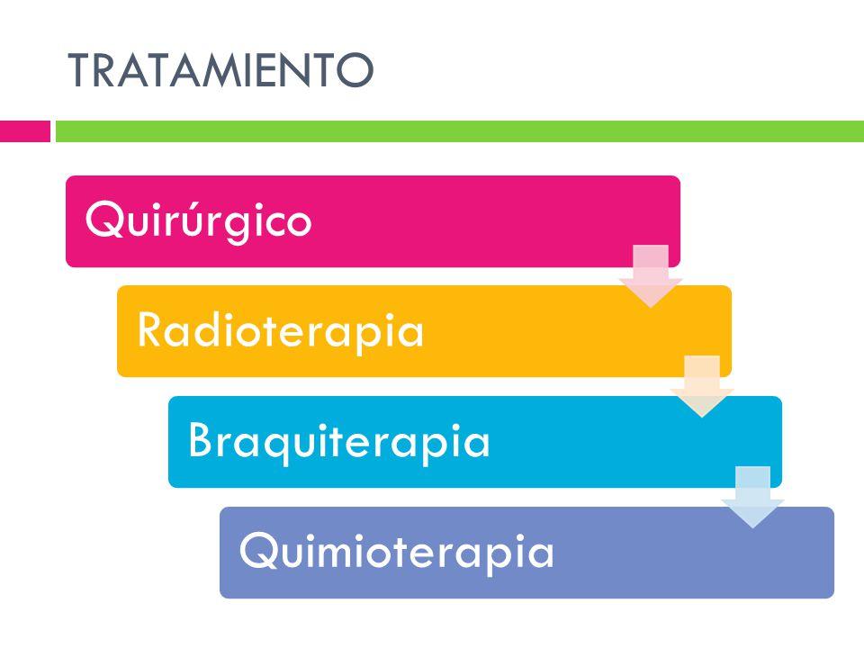 TRATAMIENTO Quirúrgico Radioterapia Braquiterapia Quimioterapia