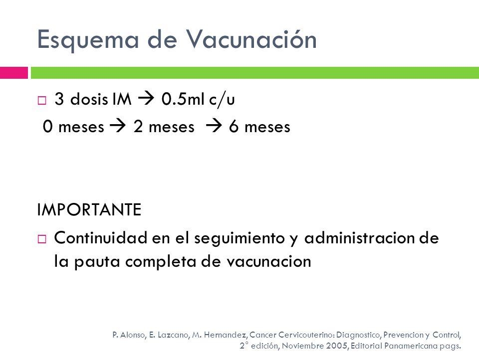 Esquema de Vacunación 3 dosis IM  0.5ml c/u