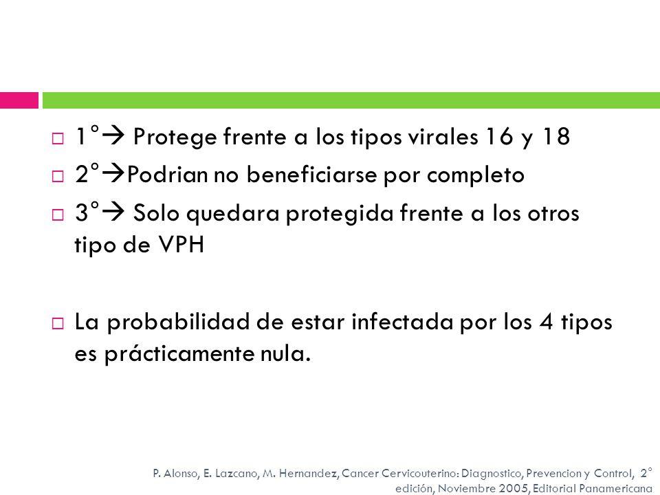 1° Protege frente a los tipos virales 16 y 18