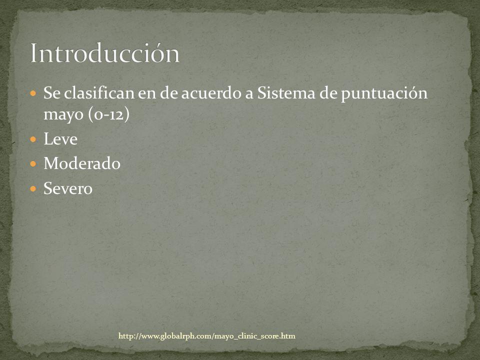 Introducción Se clasifican en de acuerdo a Sistema de puntuación mayo (0-12) Leve. Moderado. Severo.