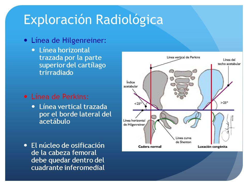 Exploración Radiológica