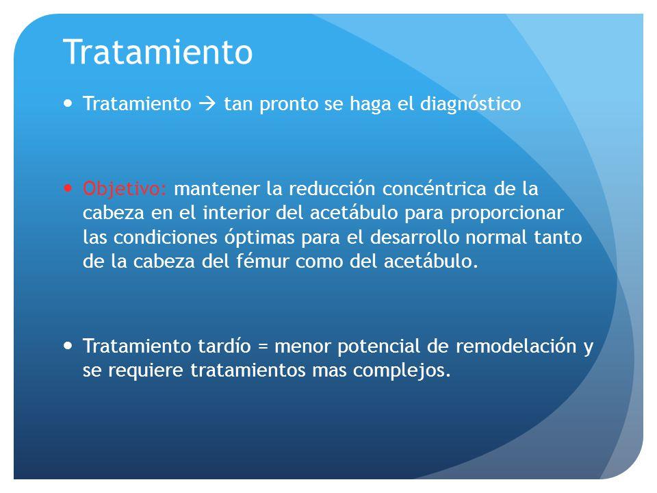 Tratamiento Tratamiento  tan pronto se haga el diagnóstico