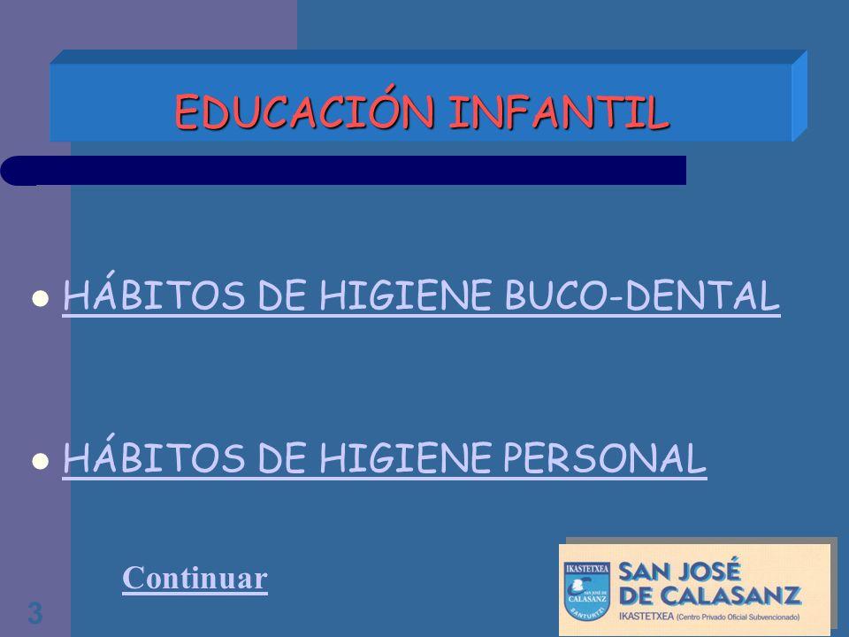 EDUCACIÓN INFANTIL HÁBITOS DE HIGIENE BUCO-DENTAL