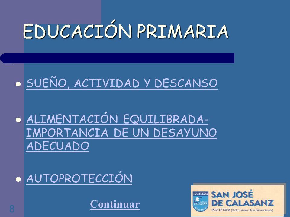 EDUCACIÓN PRIMARIA SUEÑO, ACTIVIDAD Y DESCANSO