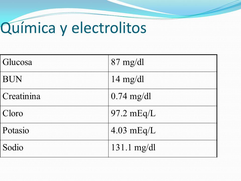 Química y electrolitos