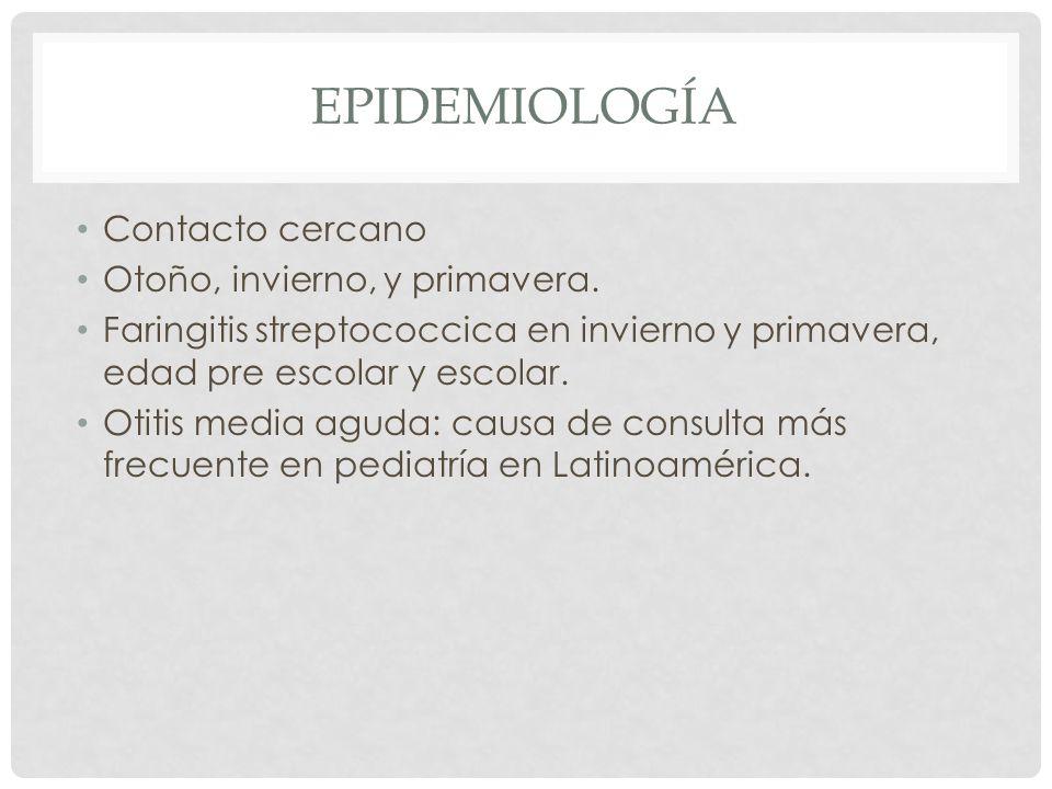 Epidemiología Contacto cercano Otoño, invierno, y primavera.