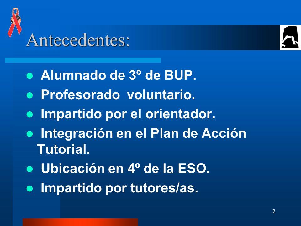 Antecedentes: Alumnado de 3º de BUP. Profesorado voluntario.