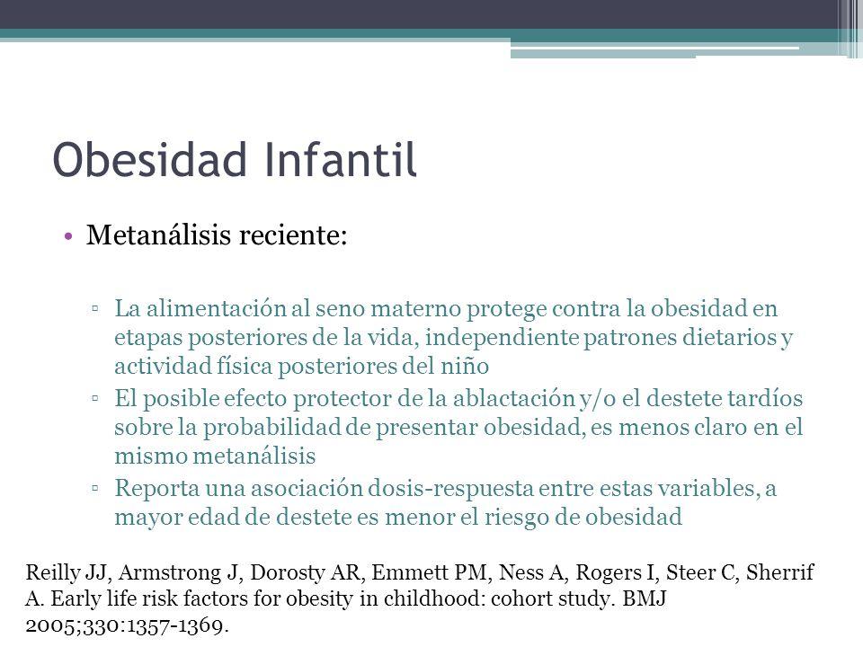 Obesidad Infantil Metanálisis reciente:
