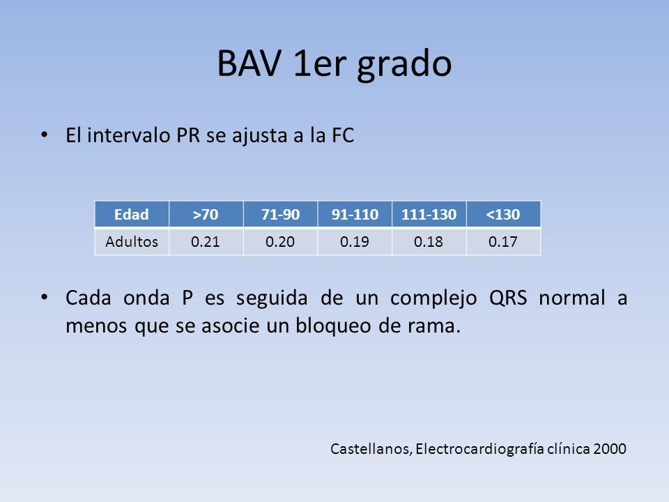 BAV 1er grado El intervalo PR se ajusta a la FC