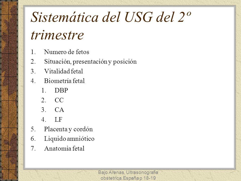 Sistemática del USG del 2º trimestre