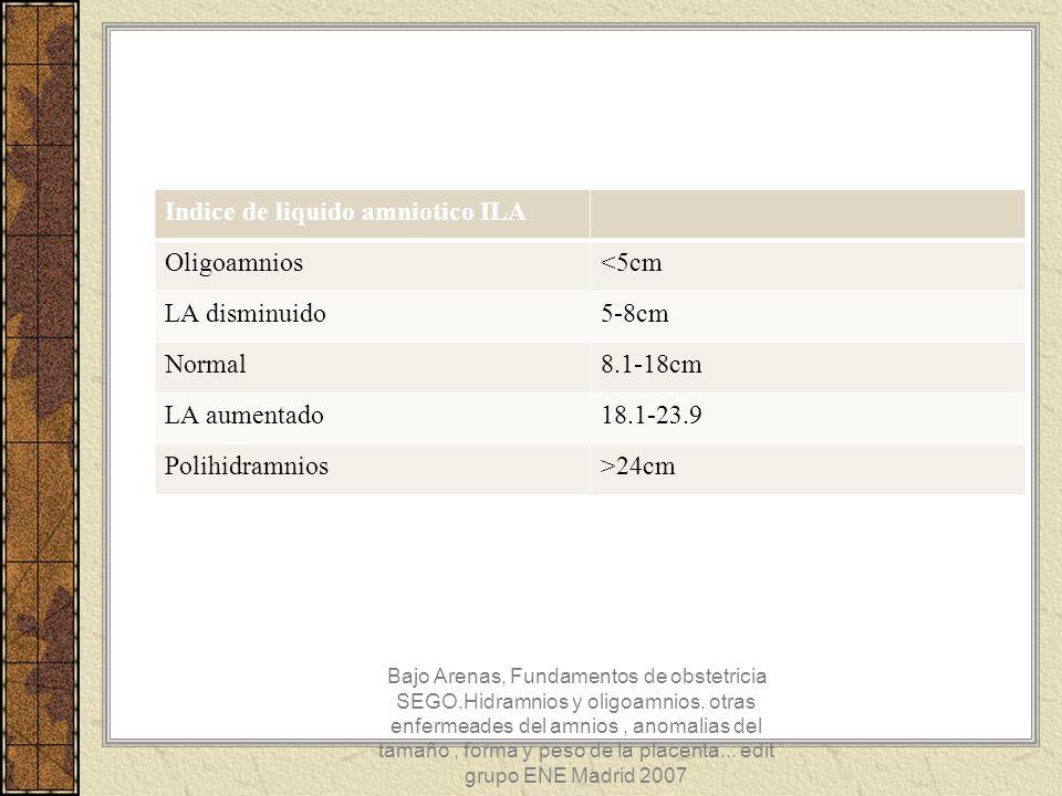 Indice de liquido amniotico ILA Oligoamnios <5cm LA disminuido