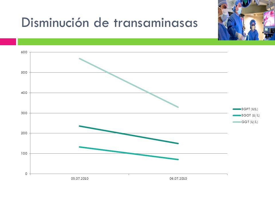 Disminución de transaminasas