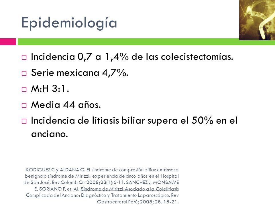 Epidemiología Incidencia 0,7 a 1,4% de las colecistectomías.