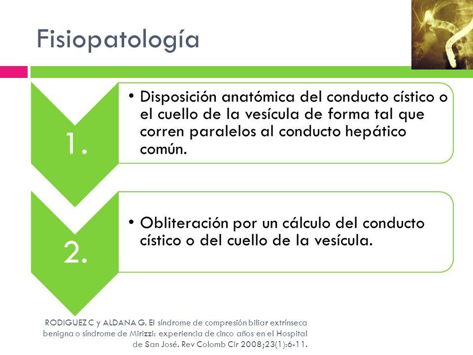 Fisiopatología 1.