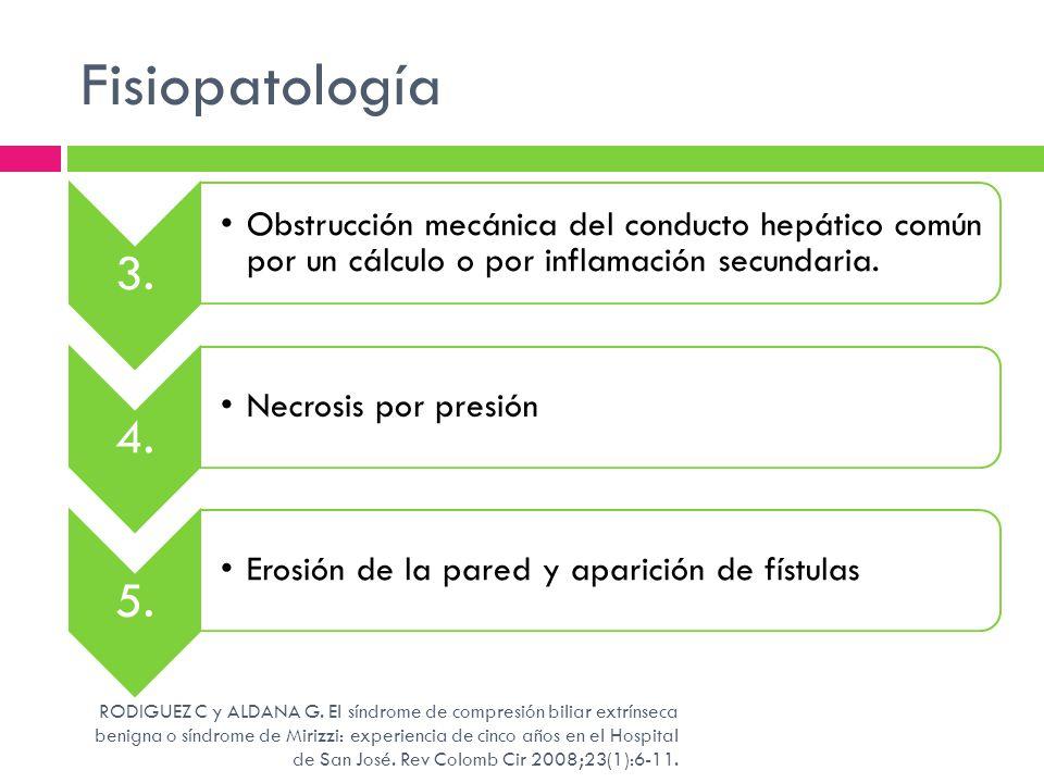 Fisiopatología 3. Obstrucción mecánica del conducto hepático común por un cálculo o por inflamación secundaria.