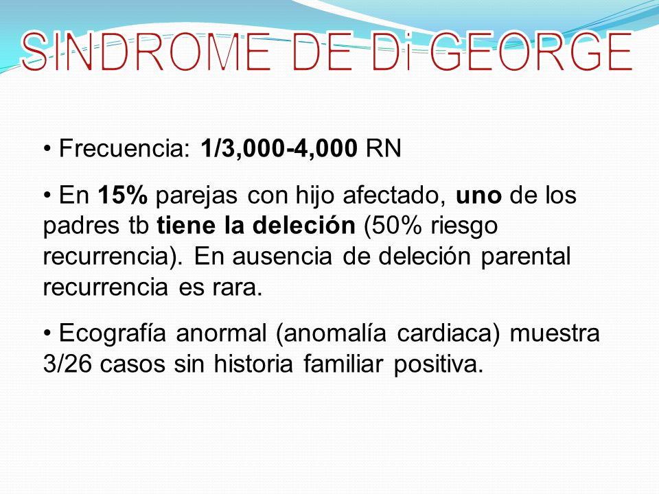 SINDROME DE Di GEORGE Frecuencia: 1/3,000-4,000 RN