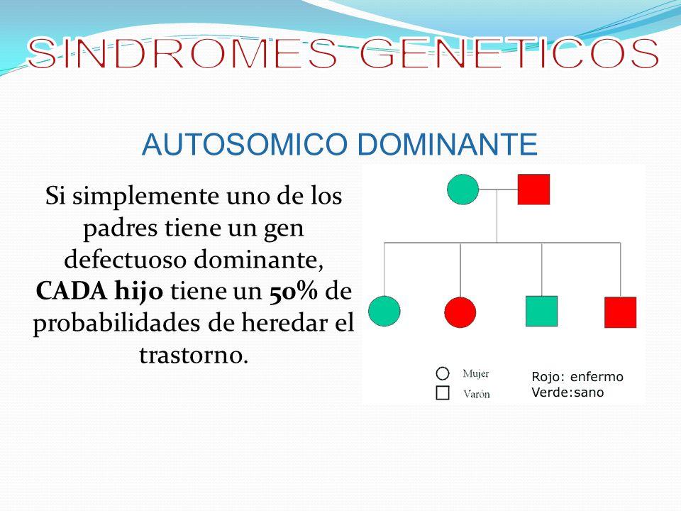 SINDROMES GENETICOS AUTOSOMICO DOMINANTE
