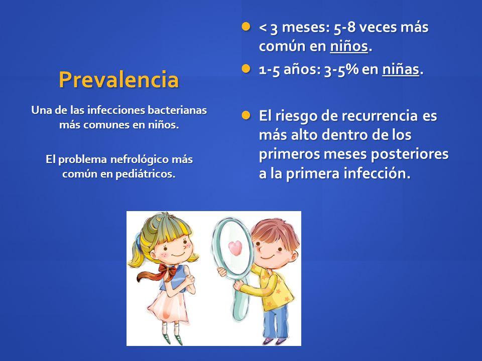 Prevalencia < 3 meses: 5-8 veces más común en niños.
