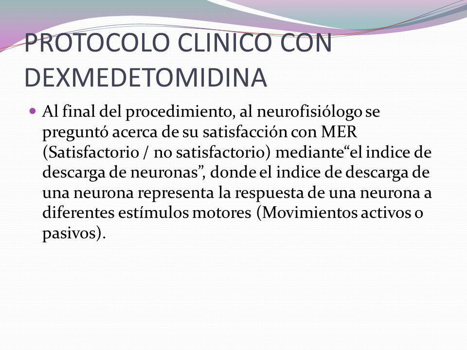 PROTOCOLO CLINICO CON DEXMEDETOMIDINA