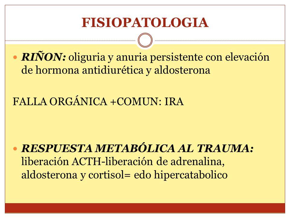 FISIOPATOLOGIA RIÑON: oliguria y anuria persistente con elevación de hormona antidiurética y aldosterona.