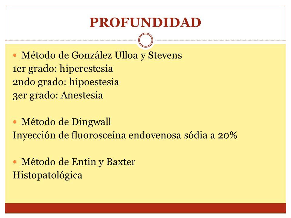 PROFUNDIDAD Método de González Ulloa y Stevens 1er grado: hiperestesia