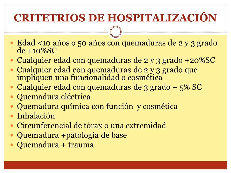 CRITETRIOS DE HOSPITALIZACIÓN