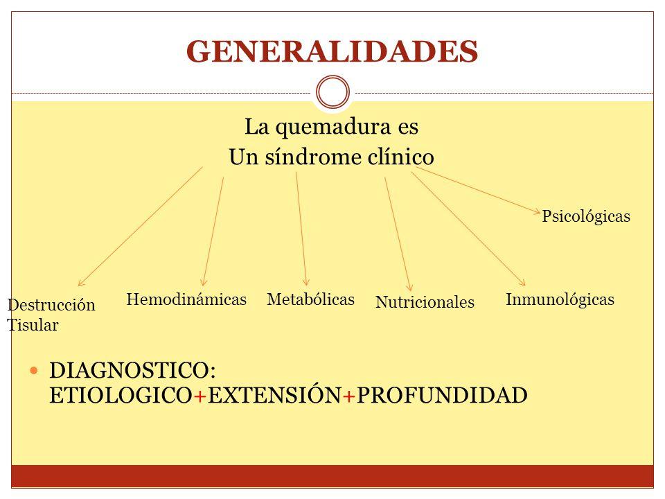 GENERALIDADES La quemadura es Un síndrome clínico