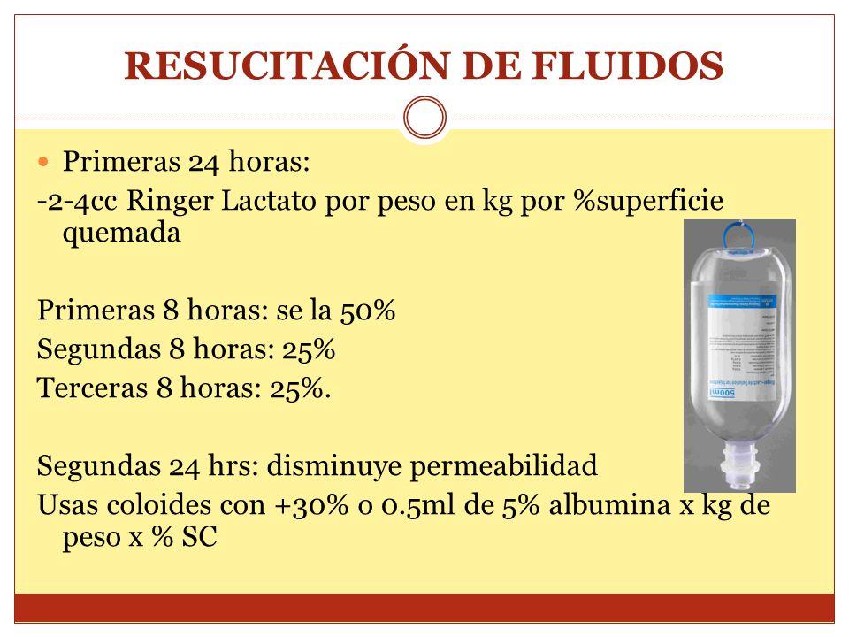RESUCITACIÓN DE FLUIDOS