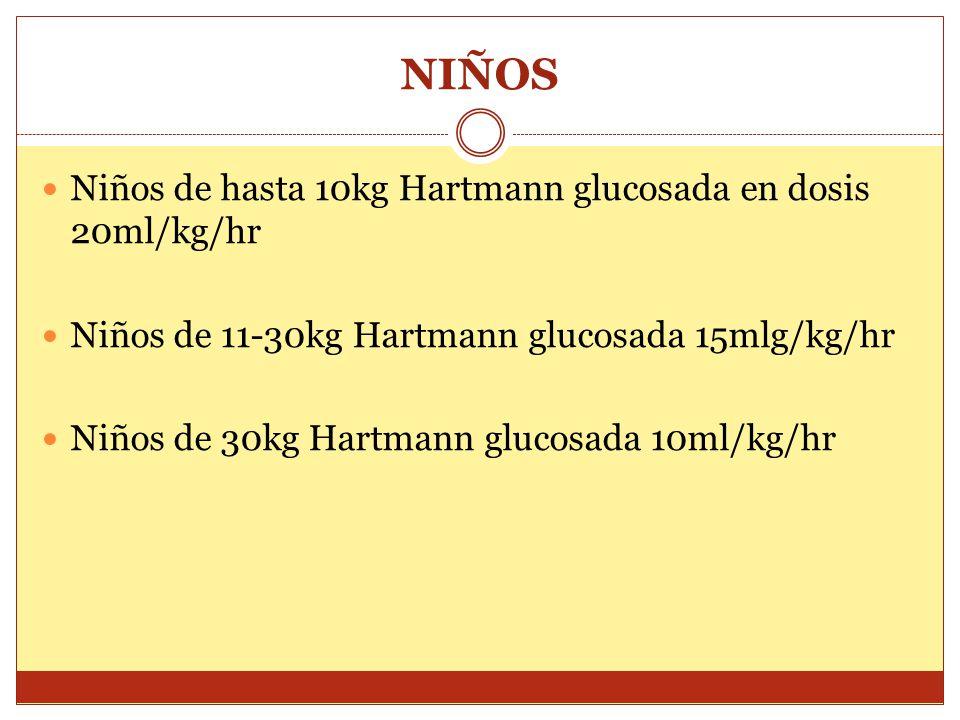 NIÑOS Niños de hasta 10kg Hartmann glucosada en dosis 20ml/kg/hr