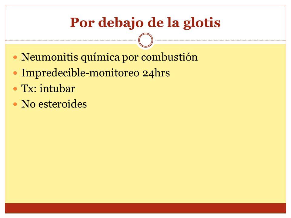 Por debajo de la glotis Neumonitis química por combustión