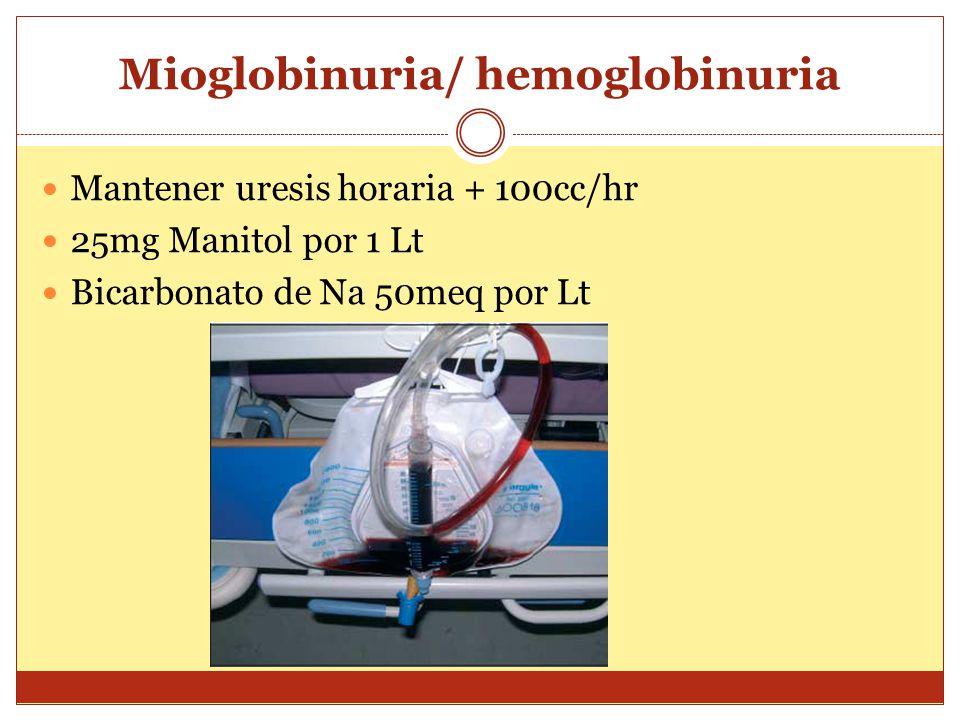 Mioglobinuria/ hemoglobinuria