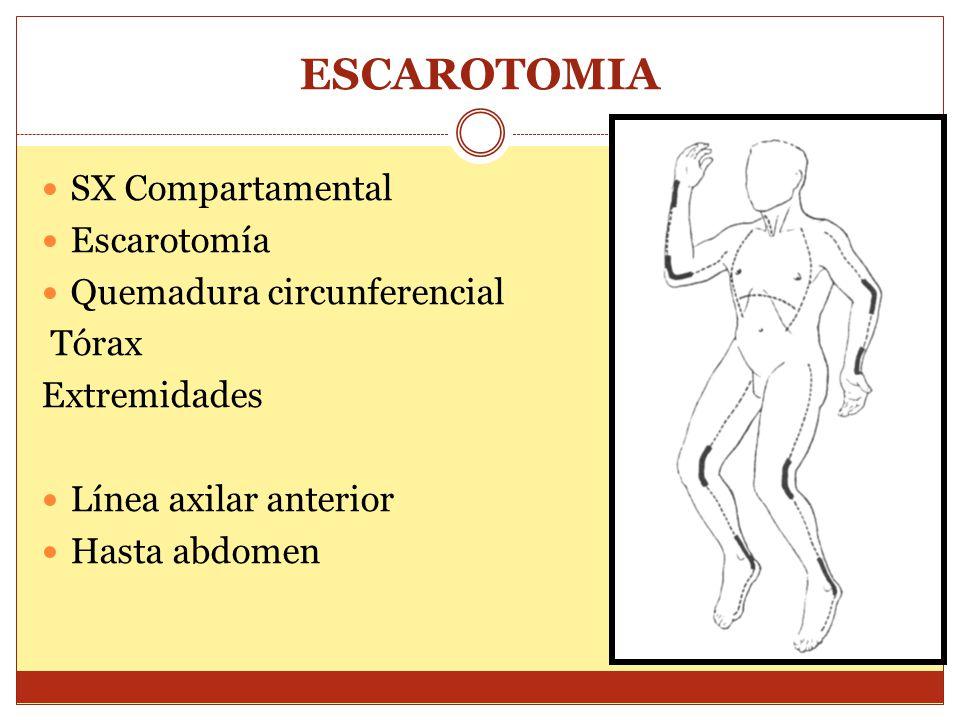 ESCAROTOMIA SX Compartamental Escarotomía Quemadura circunferencial